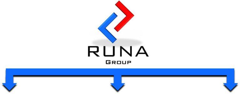 Runa Group rozdělení na divize